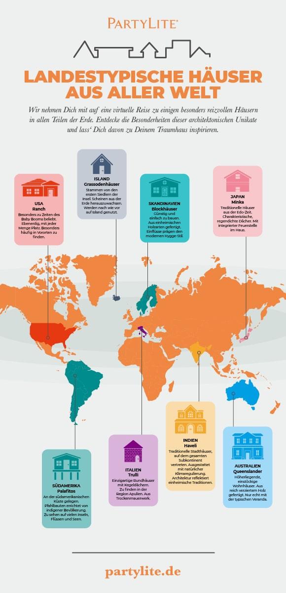 15 landestypische Häuser aus aller Welt