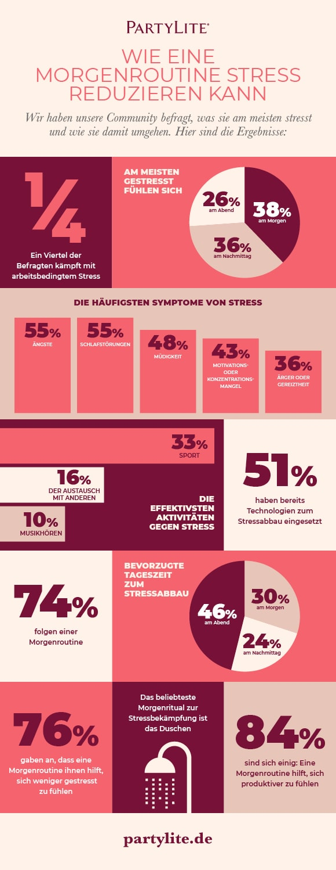Wie eine Morgenroutine Stress reduzieren kann