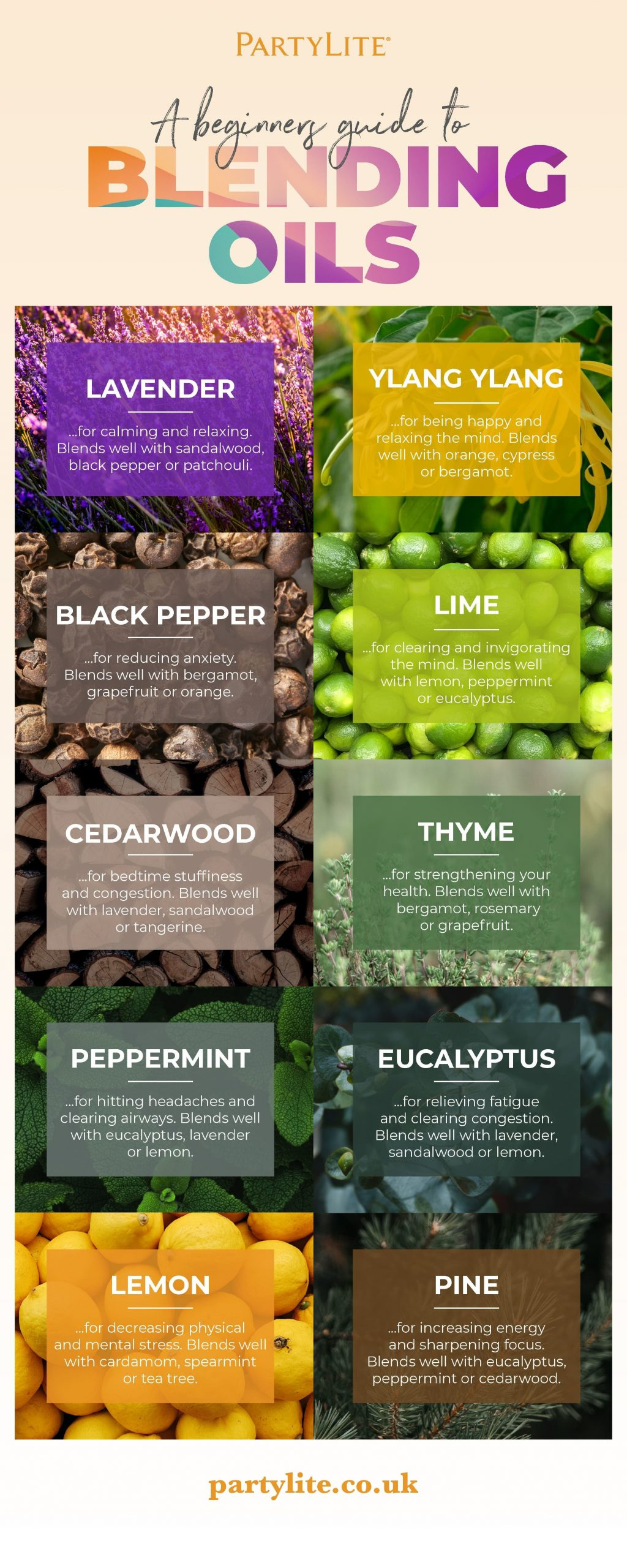A beginners guide to blending oils